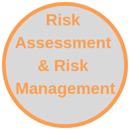 Risk Assessment & Risk Management